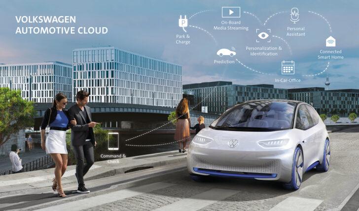 Volkswagen Automotive Cloud. Фото Volkswagen Group