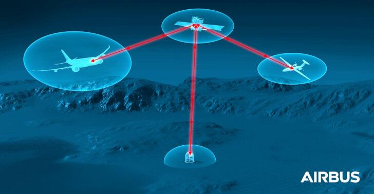 Система связи UltraAir. Иллюстрация Airbus